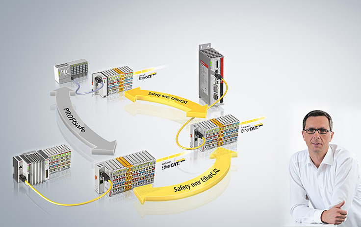 Universal safety solution: Safety over EtherCAT as the basis for plant-wide safety architectures