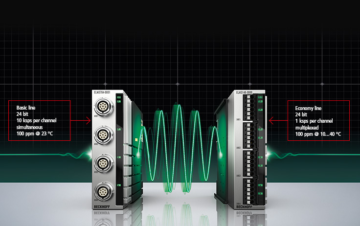 EtherCAT measurement modules now include Economy line: System-integrated high-end measurement technology drives innovation in machine building
